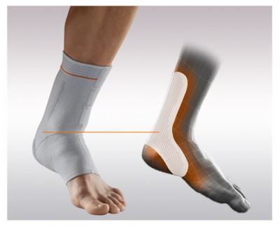 Achilles tendon splint ACHILLO-HIT