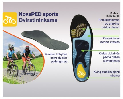 Shoe inserts for bicyclists