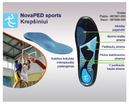 Shoe inserts for basketball, volleyball, and handball